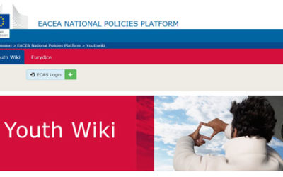 Youth wiki- enciklopedija o politikama za mlade