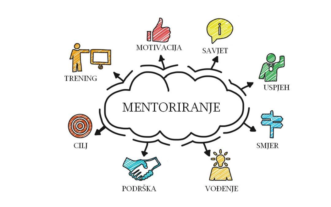 Natječaj za sudjelovanje u mentorskom programu za udruge