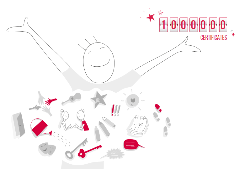 Nagradni natječaj povodom izdavanja milijuntog Youthpassa